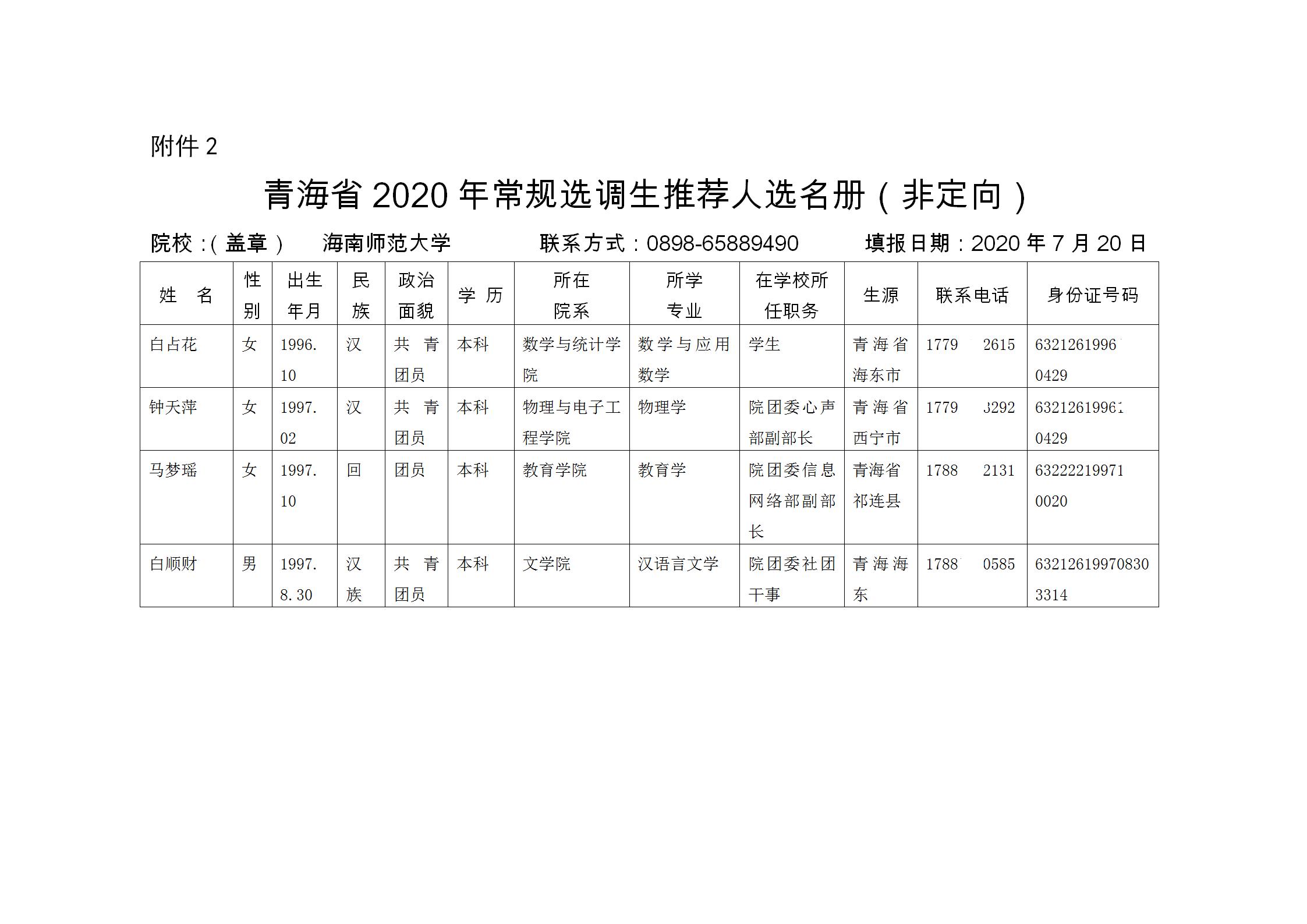海南师范大学汇总 青海省常规选调生推荐(附件)_01.png