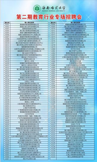 海南师范大学第二期教育行业专场招聘会 - 展位图